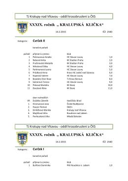 Výsledky Kralupské kličky 2015 - Krasobruslařský klub Kralupy nad