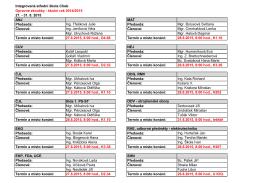Rozpis opravných zkoušek – srpen 2015