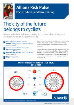 The city of the future belongs to cyclists