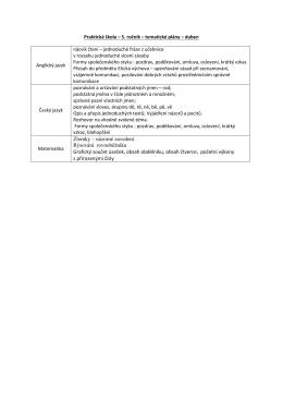 Zlomky – názorné zavedení Rýsování rovnoběžníku Grafický součet