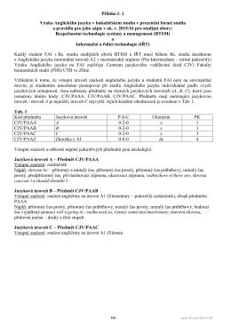 Příloha č. 1 66 Výuka Anglického jazyka v bakalářském studiu v