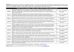 Infoleták pro bioodpad 2015