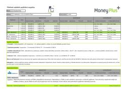 Přehled nabídek pojištění majetku