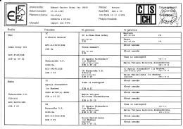 cF Jméno kočky: Datum narození: Plemeno a barva: Chovatel