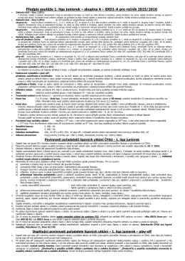 Předpis soutěže 1. liga juniorek – skupina A – 8XD1