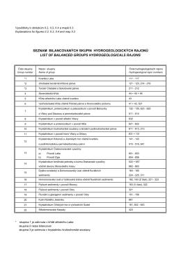 seznam bilancovaných skupin hydrogeologických rajonů