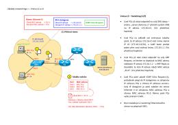 Základy networkingu I – Vrstva L2 a L3 Vrstva L2 – Switching (1/2