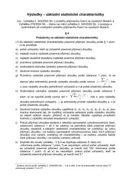 Základní statistické charakteristiky písemné přijímací zkoušky