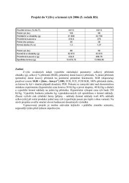 Projekt do Výživy a krmení ryb 2006 (5. ročník RS)