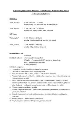 Celoroční plán činnosti 2015-2016