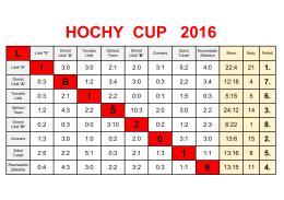 HOCHY CUP 2016