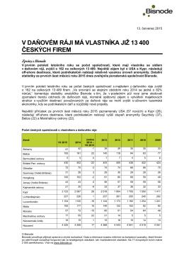 v daňovém ráji má vlastníka již 13 400 českých firem