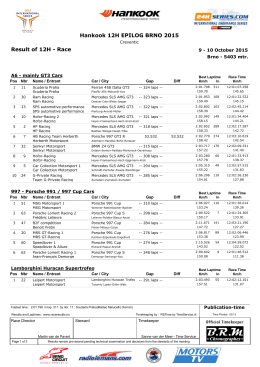 per class - Race Results