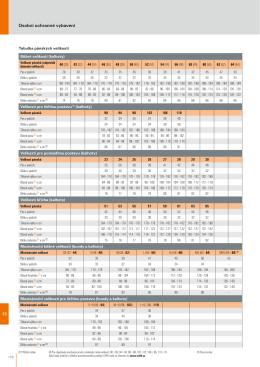 tabulky velikosti oblečení Stihl