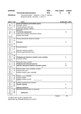 předmět: třída hod. týdně celkem Technická dokumentace E1A 2 66