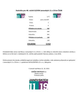 CELKEM: 1152