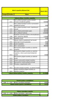 Návrh rozpočtu příjmová část Návrh 2015 Paragraf Položka Název