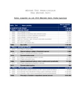 Rozpočet MČ Praha - Lysolaje na rok 2015