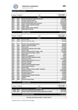 Rozpočet 2015