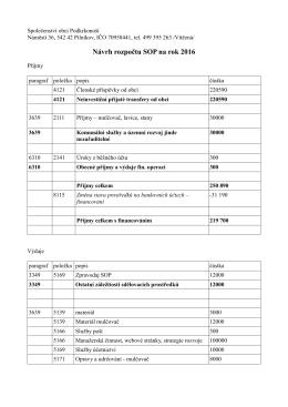 Návrh rozpočtu SOP na rok 2016 - Společenství obcí Podkrkonoší