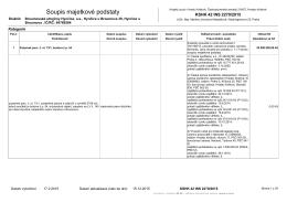 soupis majetkové podstaty akt. ke dni 15.12.2015