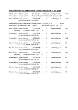 Neznámí vlastníci nemovitostí v Dománovicích k 1. 11. 2015