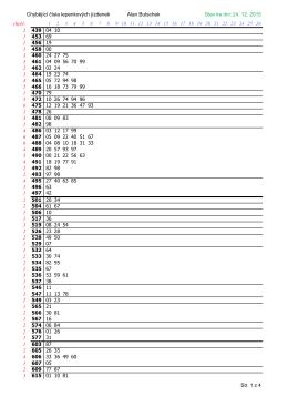 Chybějící čísla lepenkových jízdenek Alan Butschek Stav ke dni: 24