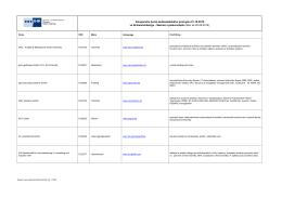 Seznam vystavovatelů