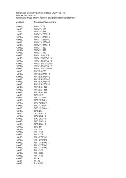 Tabulka je uložena v paměti přístroje GIGATESTpro Stav ke dni 1.6