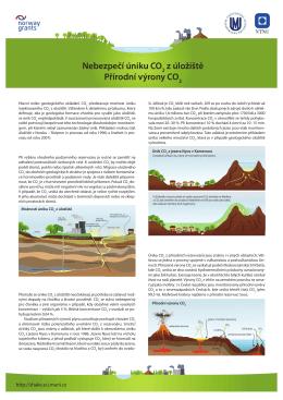 Nebezpečí úniku CO2 z úložiště, přírodní výrony CO2