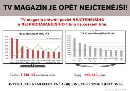 TV MAGAZÍN JE OPĚT NEJČTENĚJŠÍ!