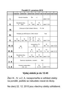 Žáci III., IV. a 2. A, nezapomeňte si odhlásit obědy Na úterý 22. 12