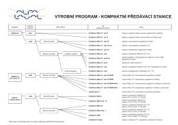 výrobní program - kompaktní předávací stanice