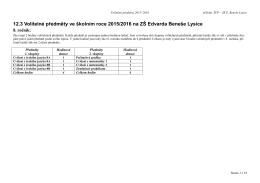 12.3 Volitelné předměty ve školním roce 2015/2016 na