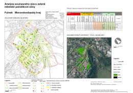 Analýza současného stavu zeleně městské památkové zóny Fulnek