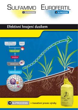 Efektivní hnojení dusíkem