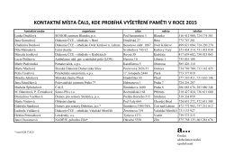 kontaktní místa čals, kde probíhá vyšetření paměti v roce 2015