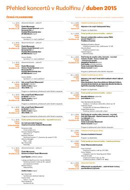 Přehled koncertů v Rudolfinu / duben 2015