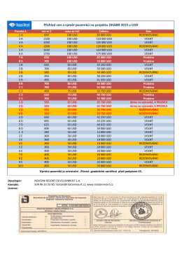 Přehled cen a výměr pozemků na projektu DHABR 2015 v USD