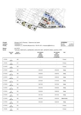 Projekt: Zahradní čtvrť U Panenky – Opatovice nad