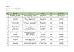 Příloha č. 1 Jmenné seznamy MAS Havlíčkův kraj Tabulka A