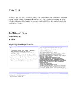 Příloha ŠVP č. 2 (dokument ve formátu PDF)