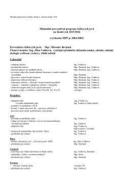 Minimální preventivní program komise RJ na aktuální školní rok