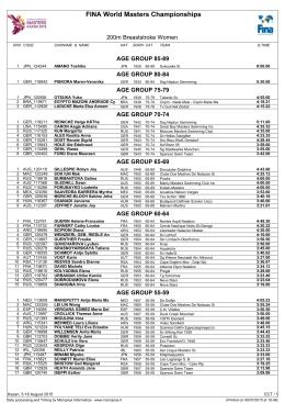 FINA World Masters Championships