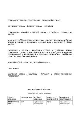 terešovský buřty jemné párky grilovací klobásy gothajský salám