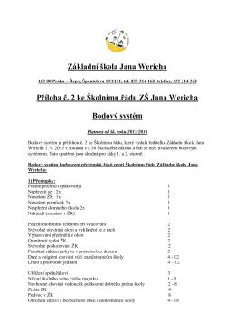 Příloha č. 2 Školního řádu ZŠ Jana Wericha