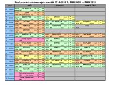 Rozlosování mistrovských soutěží 2014-2015 TJ MRLÍNEK