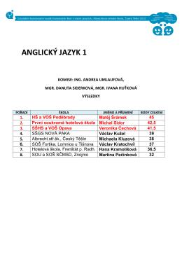 ANGLICKÝ JAZYK 1 - Albrechtova střední škola, Český Těšín