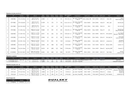 Přehledná tabulka regulátorů