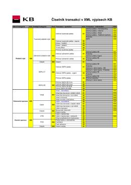 Klientský formát XML výpisy v KB – číselník transakcí (PDF soubor)